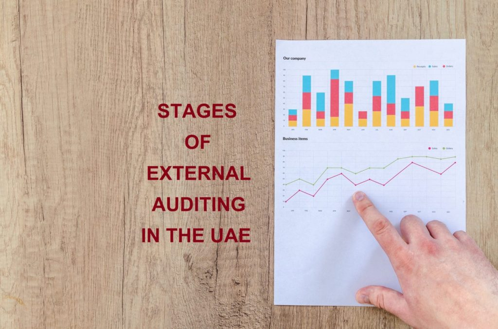 What-are-the-Different-Stages-of-External-Audit-Process-in-the-UAE